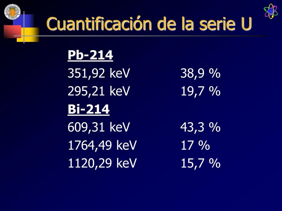 Cuantificación de la serie U
