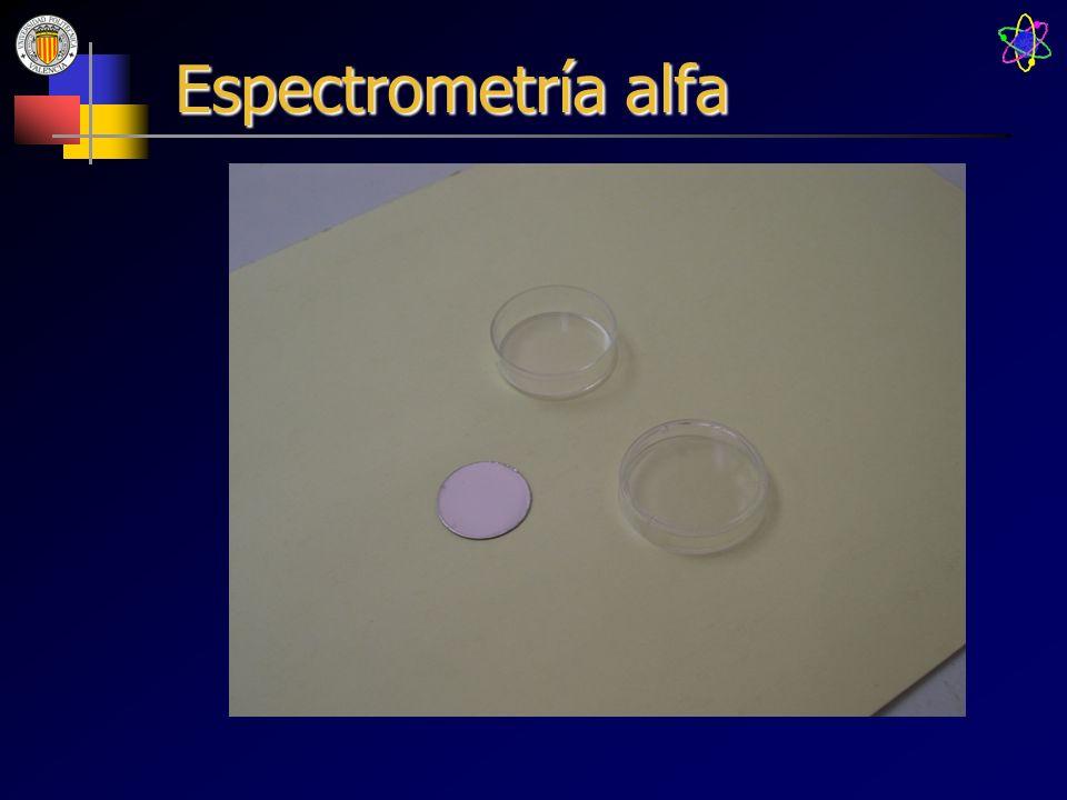 Espectrometría alfa