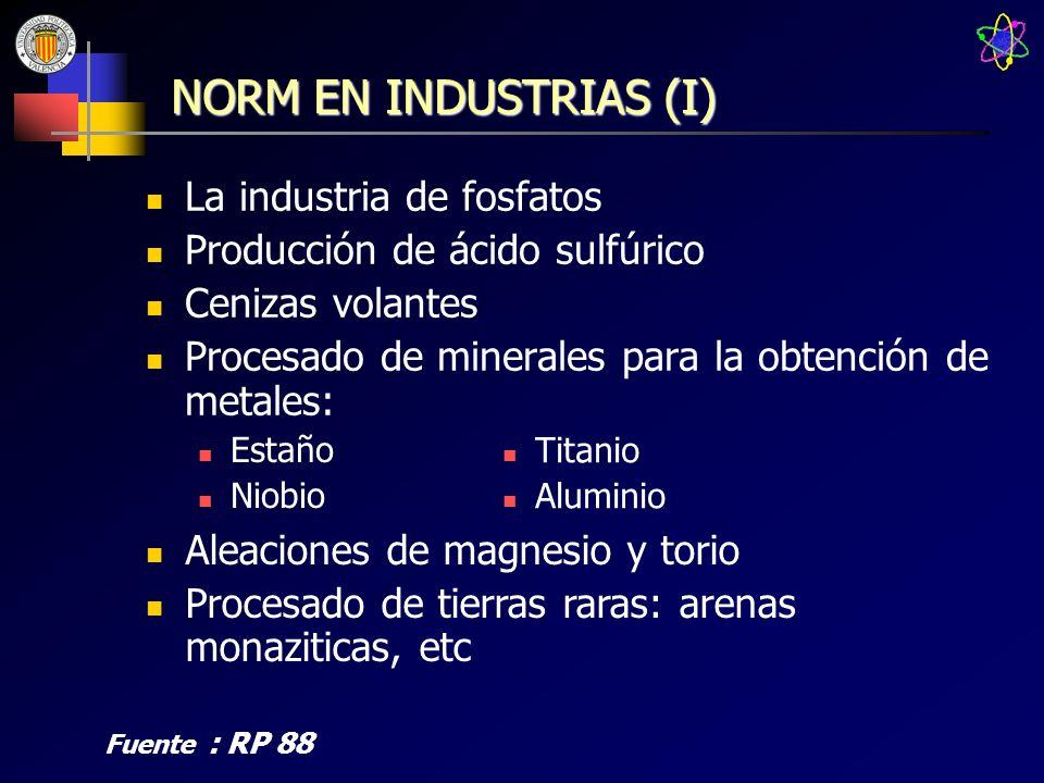 NORM EN INDUSTRIAS (I) La industria de fosfatos