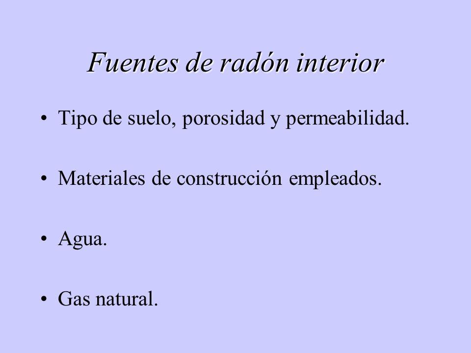 Fuentes de radón interior