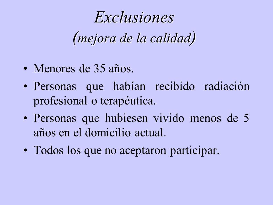 Exclusiones (mejora de la calidad)