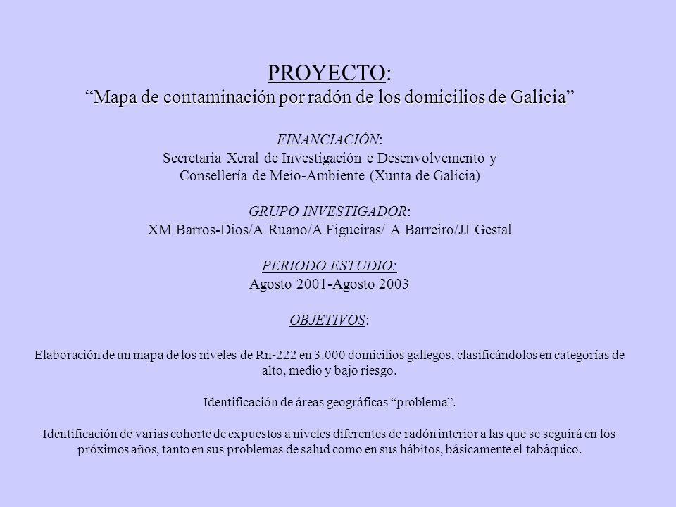 PROYECTO: Mapa de contaminación por radón de los domicilios de Galicia FINANCIACIÓN: Secretaria Xeral de Investigación e Desenvolvemento y Consellería de Meio-Ambiente (Xunta de Galicia) GRUPO INVESTIGADOR: XM Barros-Dios/A Ruano/A Figueiras/ A Barreiro/JJ Gestal PERIODO ESTUDIO: Agosto 2001-Agosto 2003 OBJETIVOS: Elaboración de un mapa de los niveles de Rn-222 en 3.000 domicilios gallegos, clasificándolos en categorías de alto, medio y bajo riesgo.