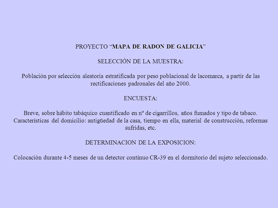 PROYECTO MAPA DE RADON DE GALICIA SELECCIÓN DE LA MUESTRA: Población por selección aleatoria estratificada por peso poblacional de lacomarca, a partir de las rectificaciones padronales del año 2000.