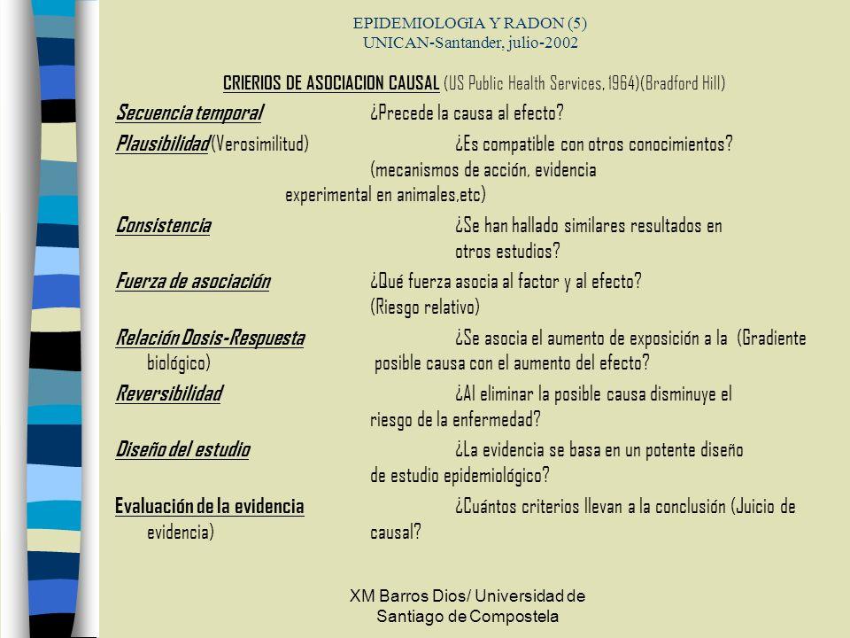 EPIDEMIOLOGIA Y RADON (5) UNICAN-Santander, julio-2002