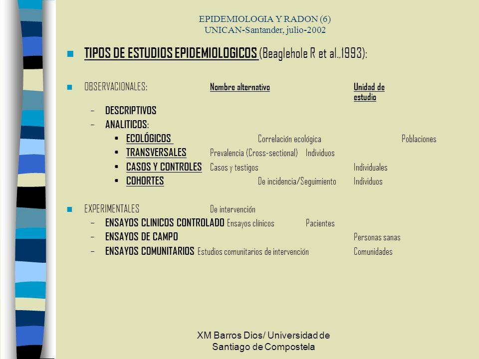 EPIDEMIOLOGIA Y RADON (6) UNICAN-Santander, julio-2002