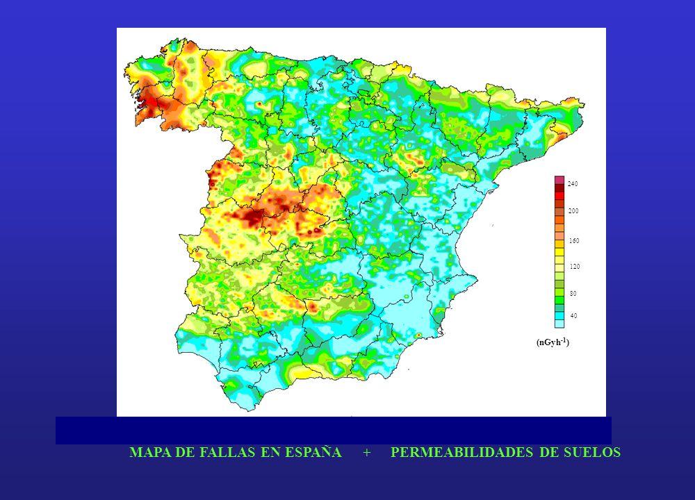 MAPA DE FALLAS EN ESPAÑA + PERMEABILIDADES DE SUELOS