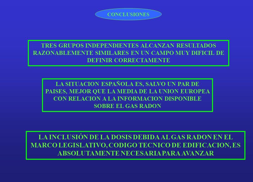 CONCLUSIONES TRES GRUPOS INDEPENDIENTES ALCANZAN RESULTADOS RAZONABLEMENTE SIMILARES EN UN CAMPO MUY DIFICIL DE DEFINIR CORRECTAMENTE.