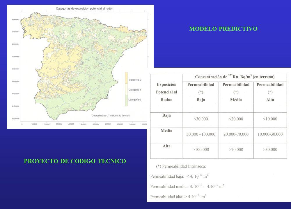 MODELO PREDICTIVO PROYECTO DE CODIGO TECNICO