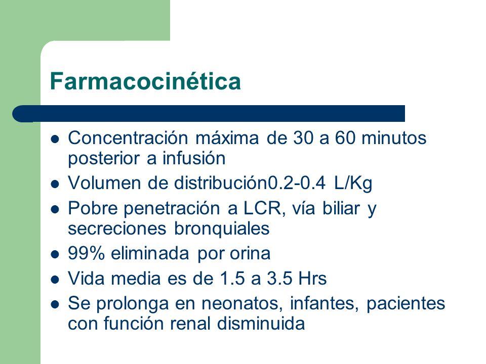 Farmacocinética Concentración máxima de 30 a 60 minutos posterior a infusión. Volumen de distribución0.2-0.4 L/Kg.