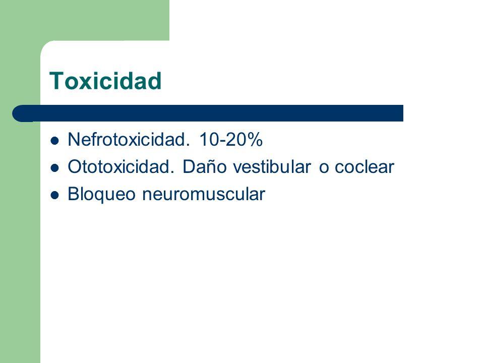 Toxicidad Nefrotoxicidad. 10-20%