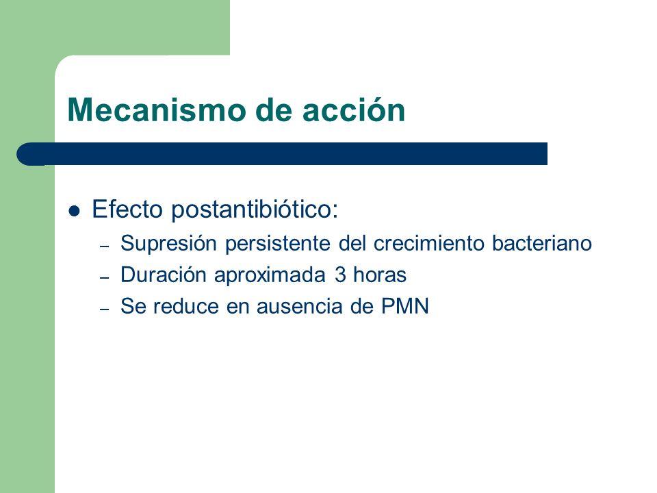 Mecanismo de acción Efecto postantibiótico: