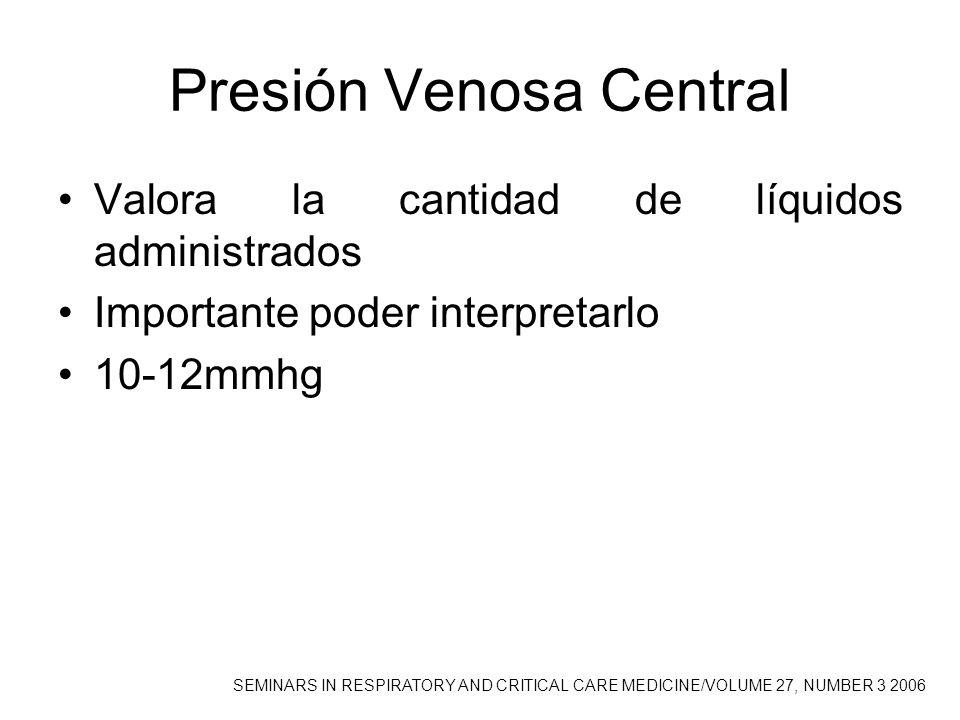 Presión Venosa Central