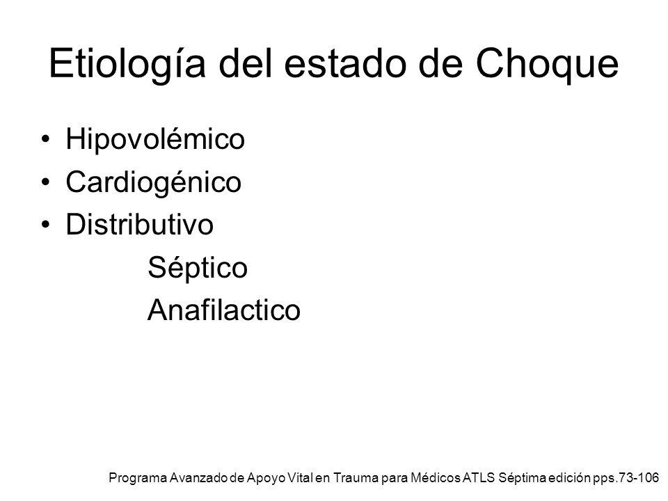 Etiología del estado de Choque