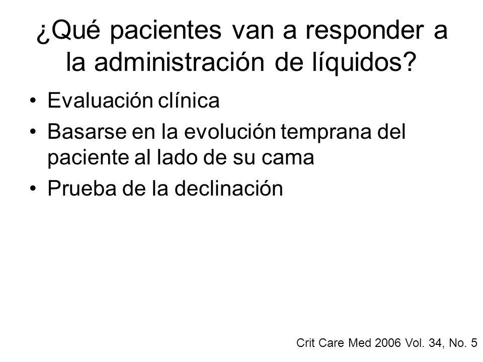 ¿Qué pacientes van a responder a la administración de líquidos
