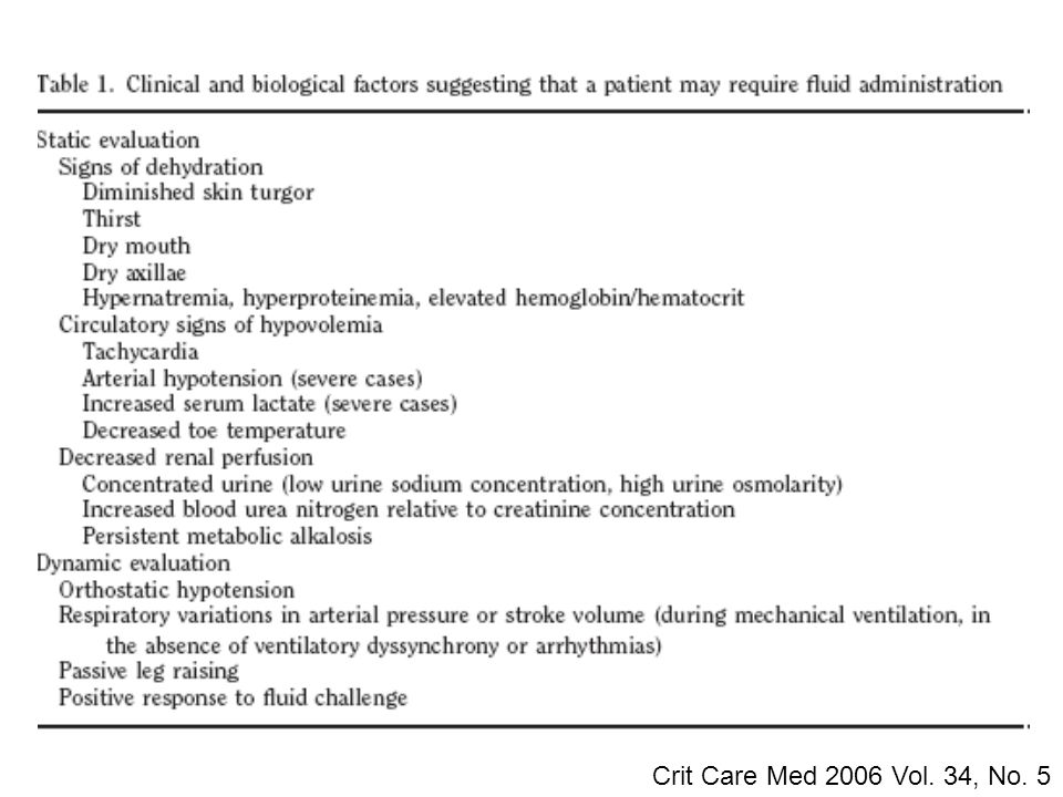 Crit Care Med 2006 Vol. 34, No. 5