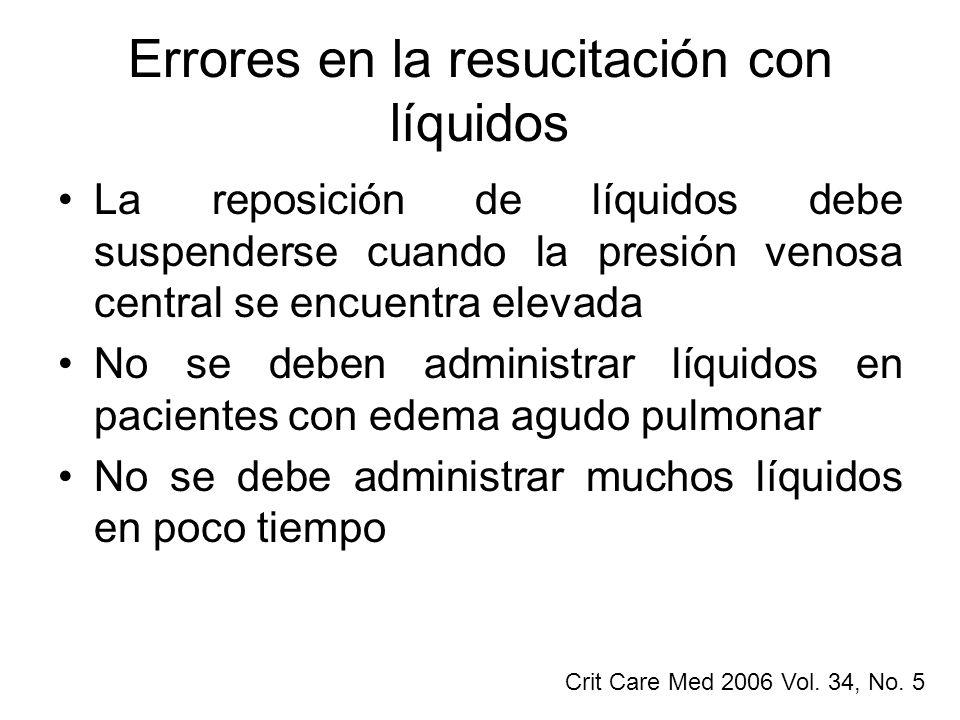 Errores en la resucitación con líquidos