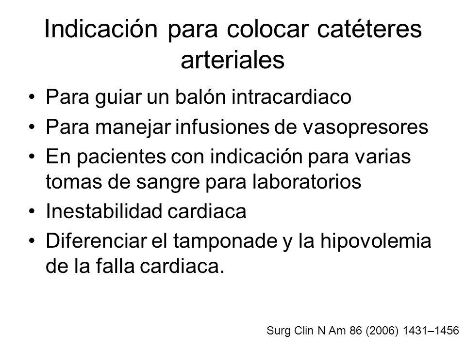 Indicación para colocar catéteres arteriales