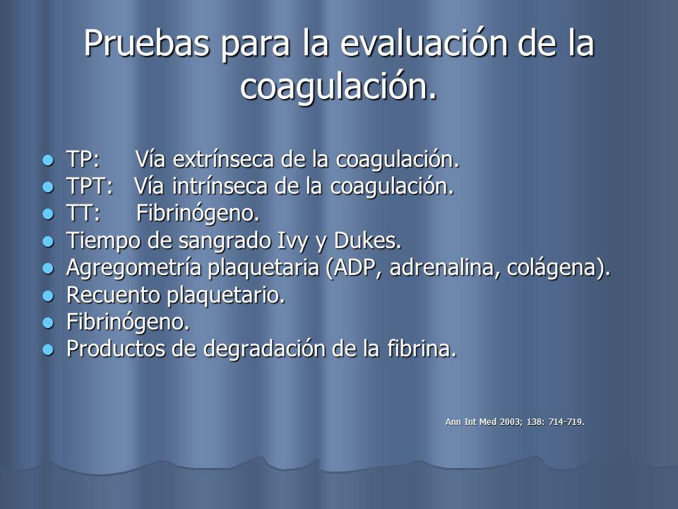 Pruebas para la evaluación de la coagulación.