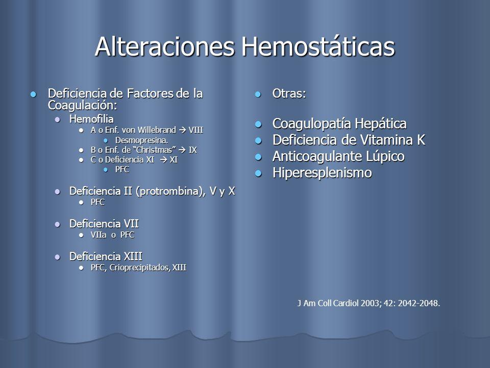 Alteraciones Hemostáticas