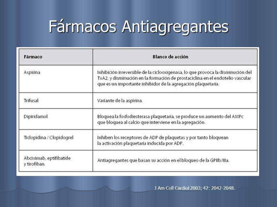 Fármacos Antiagregantes