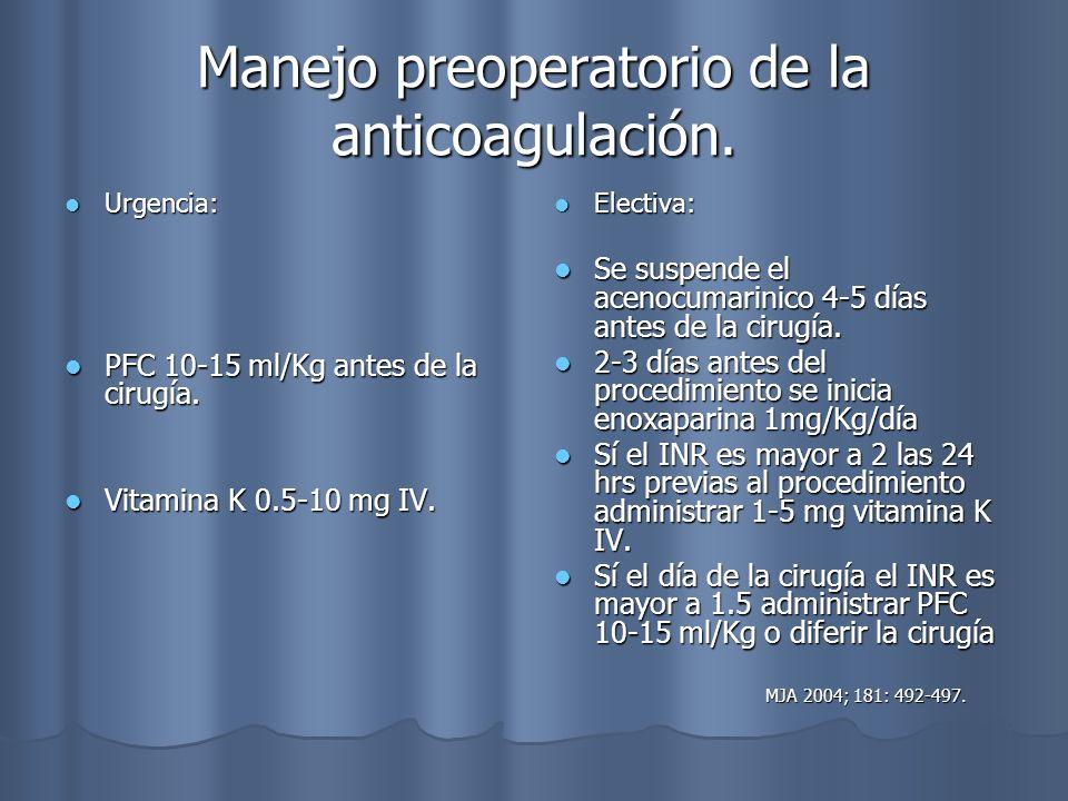 Manejo preoperatorio de la anticoagulación.