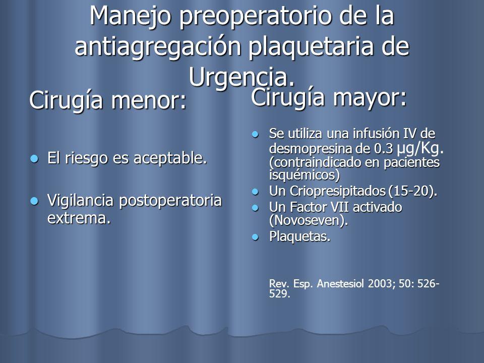 Manejo preoperatorio de la antiagregación plaquetaria de Urgencia.