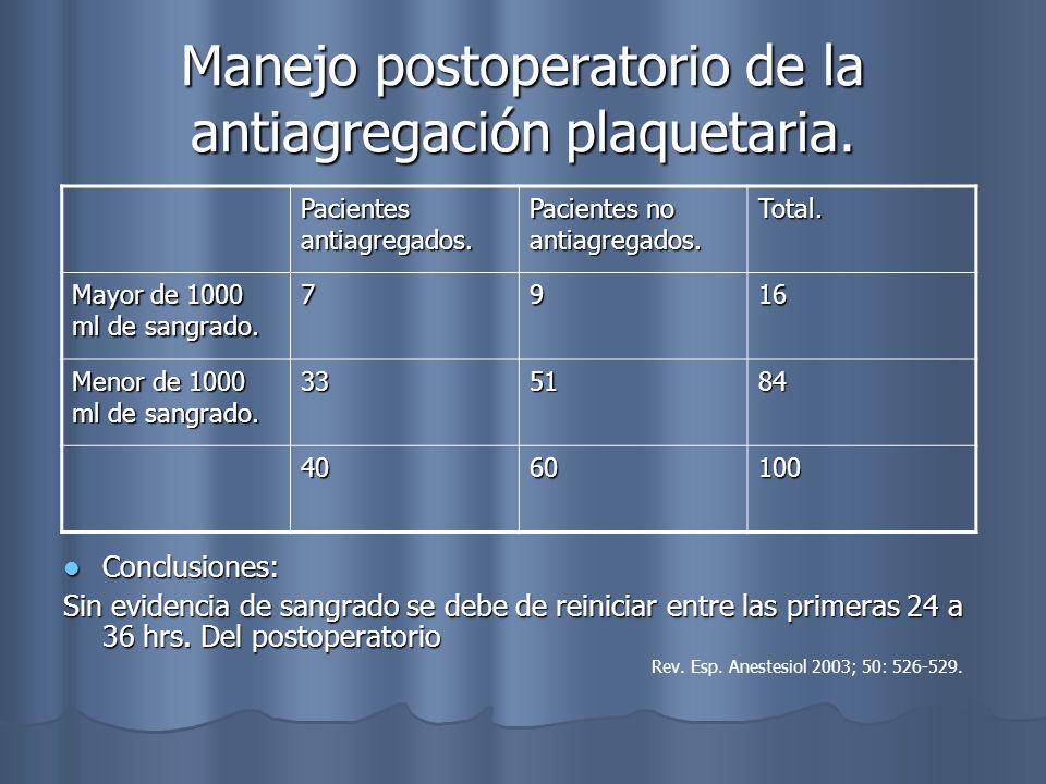 Manejo postoperatorio de la antiagregación plaquetaria.
