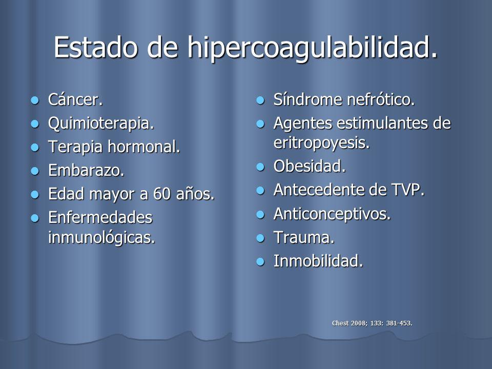 Estado de hipercoagulabilidad.