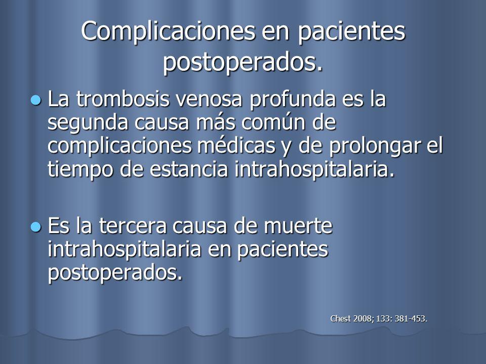 Complicaciones en pacientes postoperados.