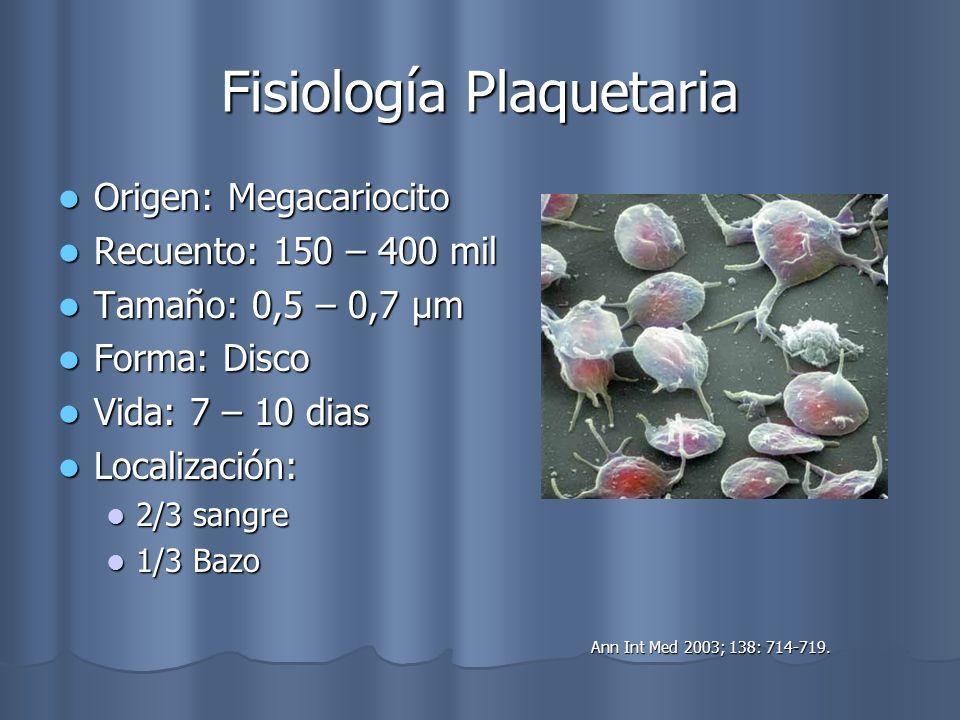 Fisiología Plaquetaria