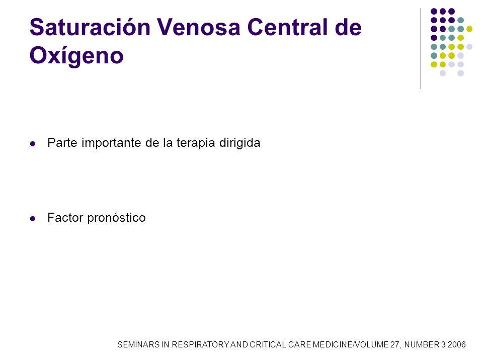 Saturación Venosa Central de Oxígeno