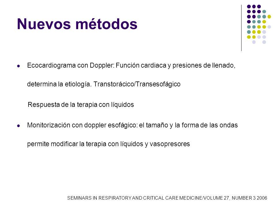 Nuevos métodos Ecocardiograma con Doppler: Función cardiaca y presiones de llenado, determina la etiología. Transtorácico/Transesofágico.