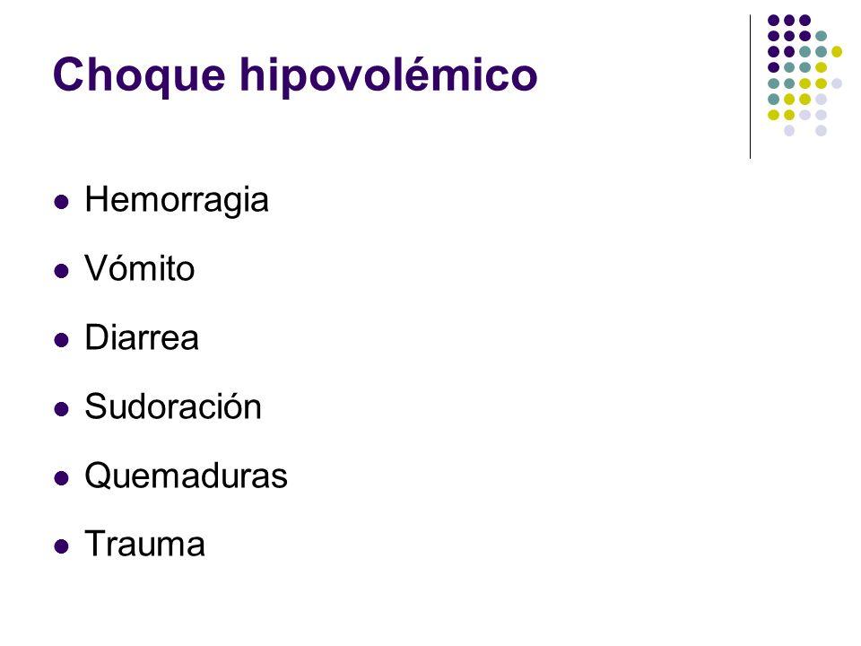 Choque hipovolémico Hemorragia Vómito Diarrea Sudoración Quemaduras