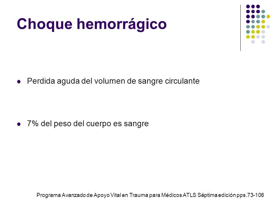 Choque hemorrágico Perdida aguda del volumen de sangre circulante