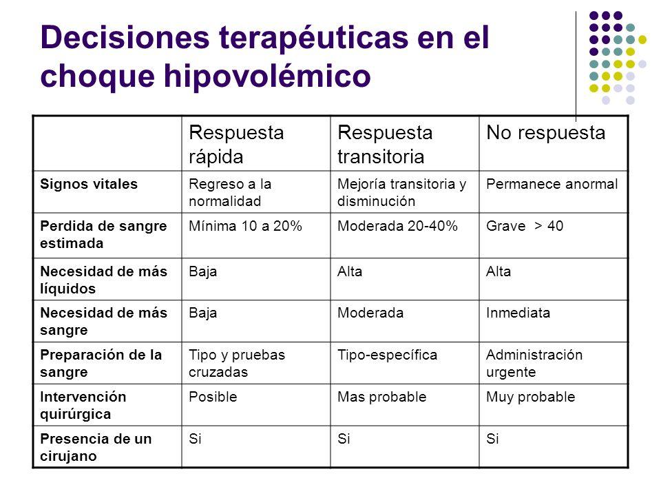 Decisiones terapéuticas en el choque hipovolémico