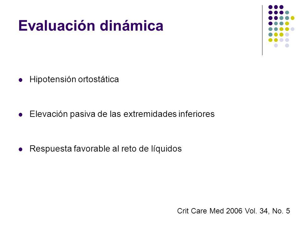 Evaluación dinámica Hipotensión ortostática