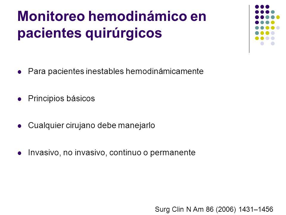 Monitoreo hemodinámico en pacientes quirúrgicos