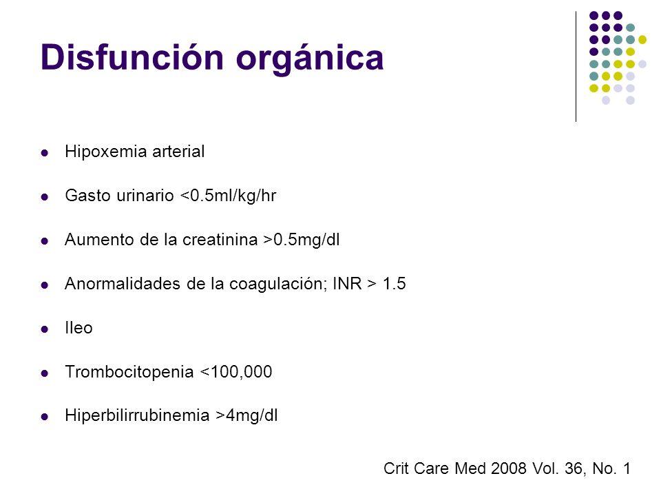 Disfunción orgánica Hipoxemia arterial Gasto urinario <0.5ml/kg/hr