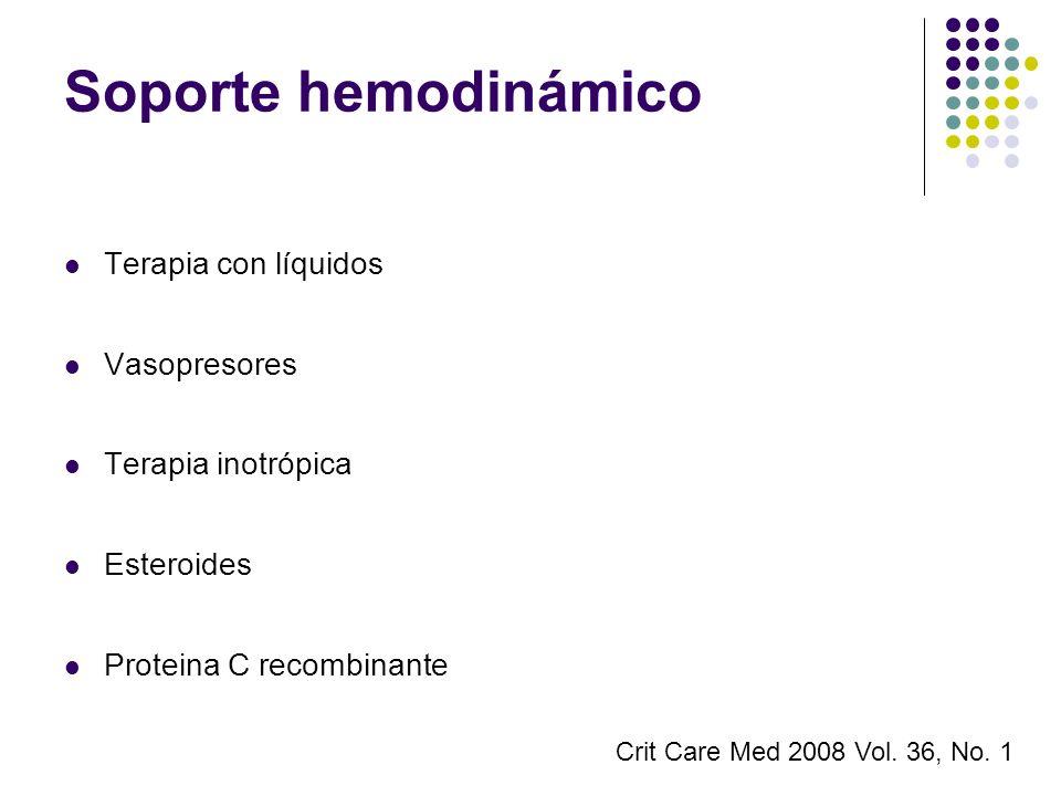 Soporte hemodinámico Terapia con líquidos Vasopresores