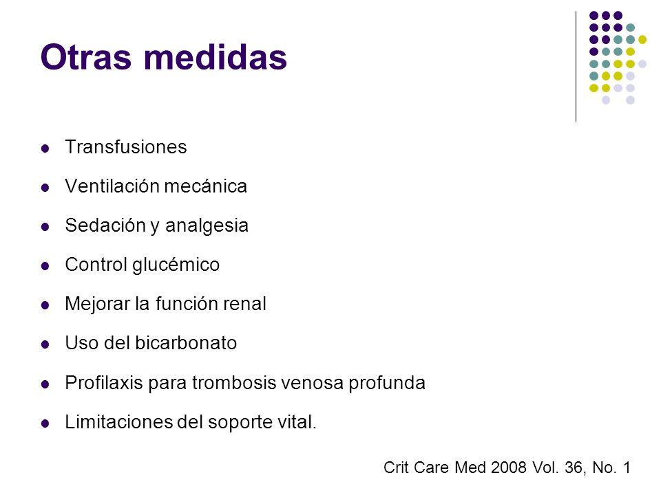Otras medidas Transfusiones Ventilación mecánica Sedación y analgesia