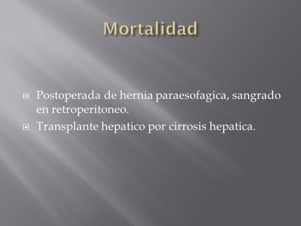 Mortalidad Postoperada de hernia paraesofagica, sangrado en retroperitoneo.