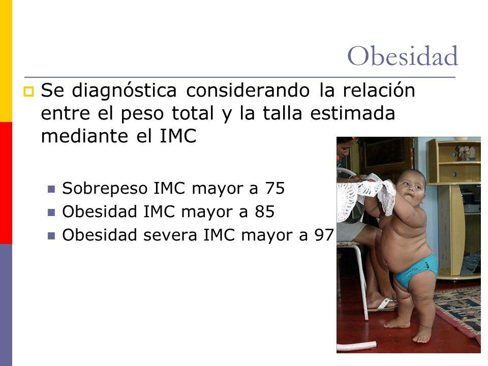 ObesidadSe diagnóstica considerando la relación entre el peso total y la talla estimada mediante el IMC.