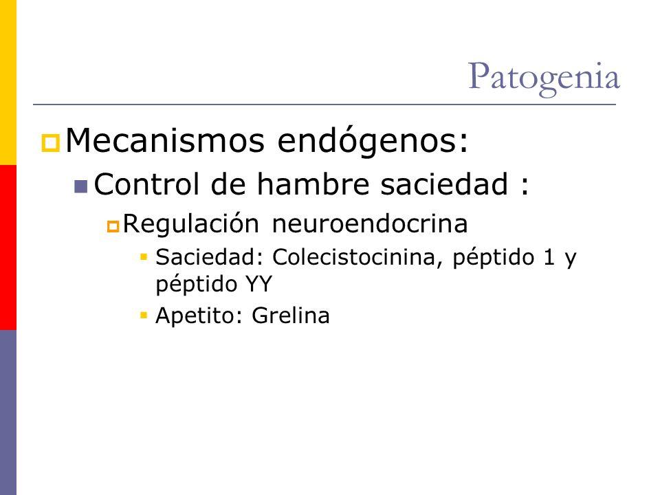 Patogenia Mecanismos endógenos: Control de hambre saciedad :