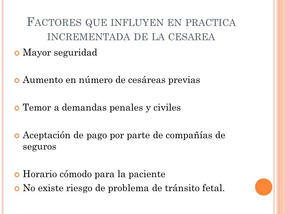 Factores que influyen en practica incrementada de la cesarea