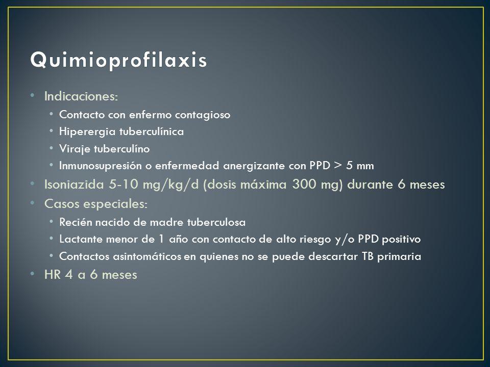 Quimioprofilaxis Indicaciones: