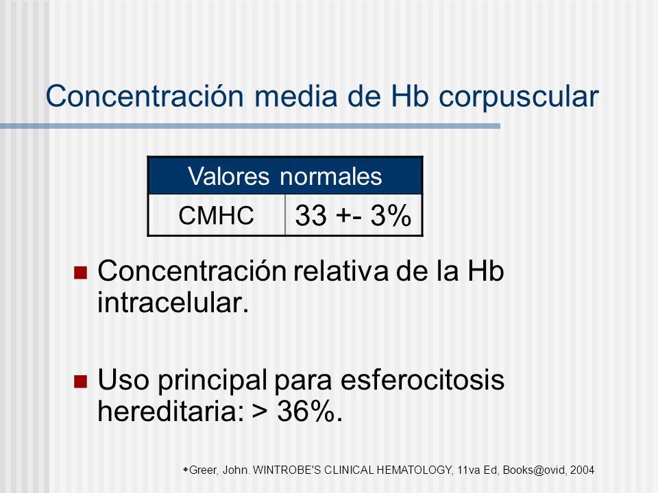Concentración media de Hb corpuscular