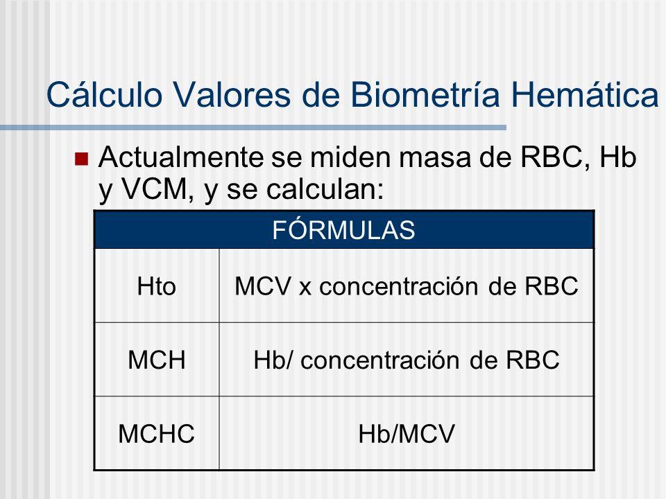 Cálculo Valores de Biometría Hemática