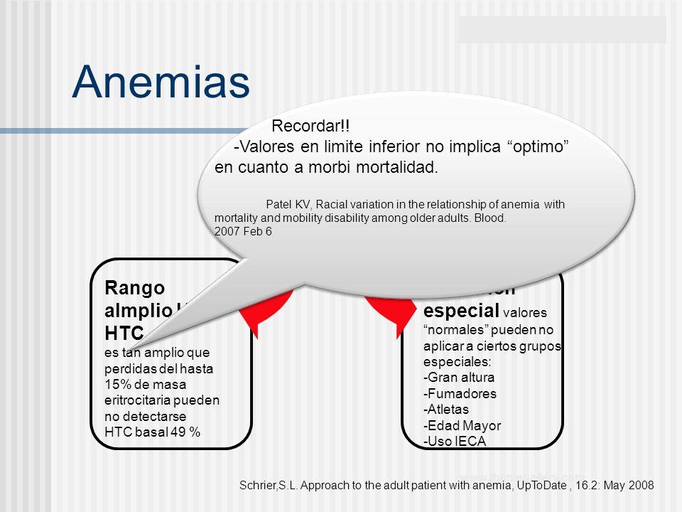 Anemias Limitaciones Rango almplio HB, HTC