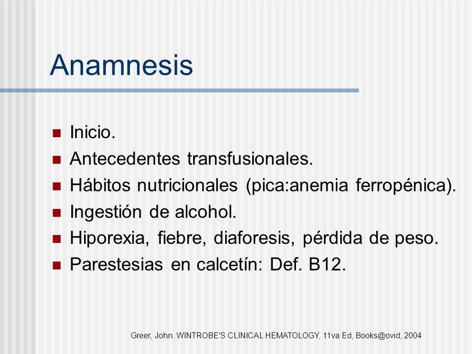 Anamnesis Inicio. Antecedentes transfusionales.