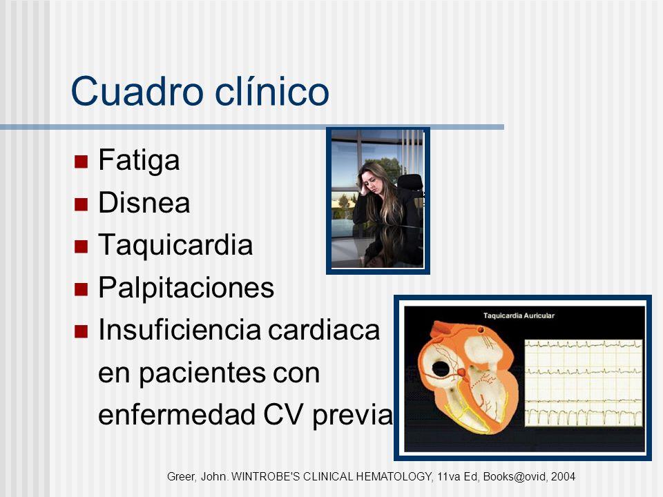 Cuadro clínico Fatiga Disnea Taquicardia Palpitaciones
